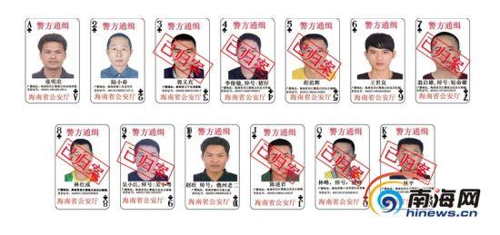 最新进展!海南黄鸿发案在逃人员已有27人投案自首