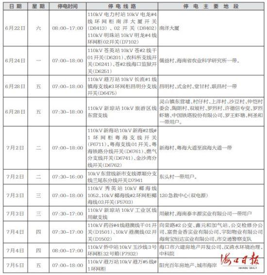 http://www.gyw007.com/nanhaixinwen/235572.html