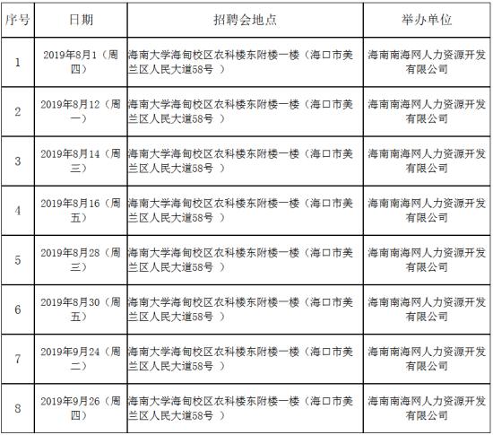 正在线真人娱笑当即注册海南大学近期公益性礼聘会预告