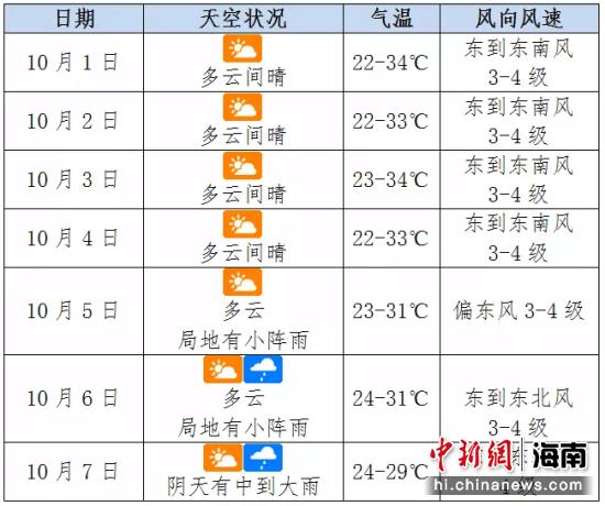 http://www.yhkjzs.com/caijingfenxi/28188.html