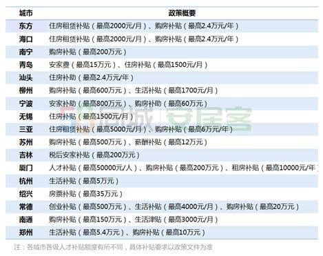 http://www.edaojz.cn/difangyaowen/370768.html