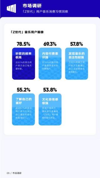 《【恒耀平台代理奖金】报告:国风、民谣音乐受25岁以下年轻人喜爱》