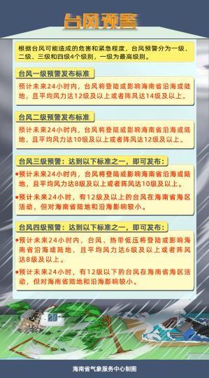 中国新闻网|南海热带低压生成 海南发布台风四级预警