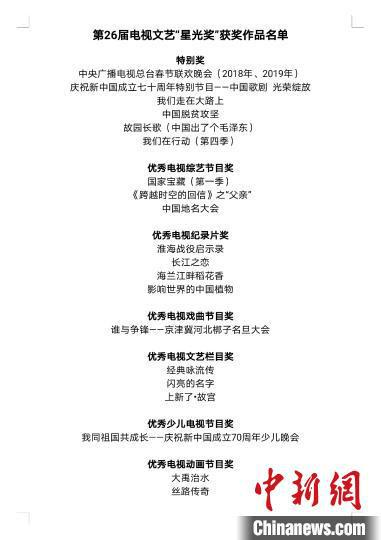 《【恒耀平台会员佣金】明星云集