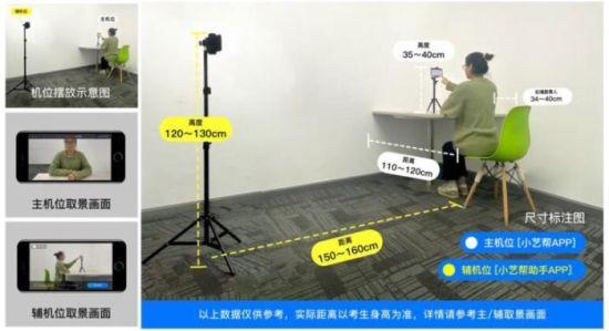 中国传媒大学发布的考试空间就坐位置及机位摆放示意图。网页截图
