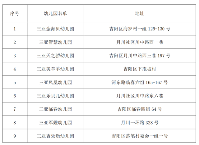 http://www.weixinrensheng.com/jiaoyu/2626822.html