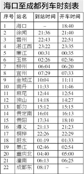 海口至成都列车时刻表