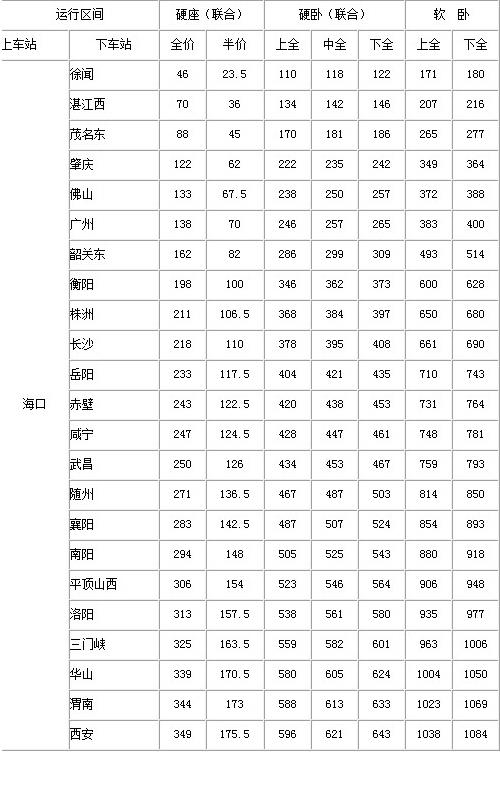 海口直达长沙西安列车首发 将穿越5省沿途市镇