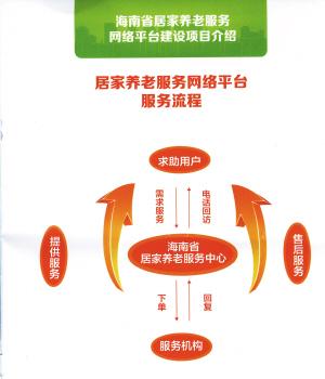 护理程序5步骤
