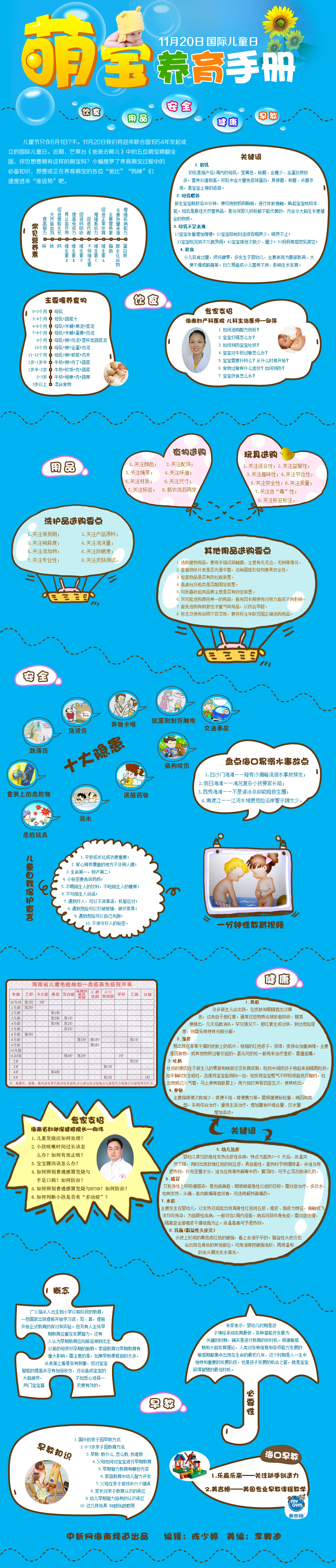国际儿童日--萌宝养育手册